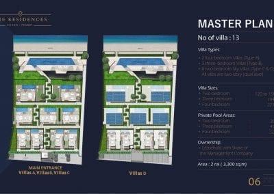 Master Plan of The Residences Ao Yon Villa Homes For Sale Thailand Phuket (8)-1ej6upg