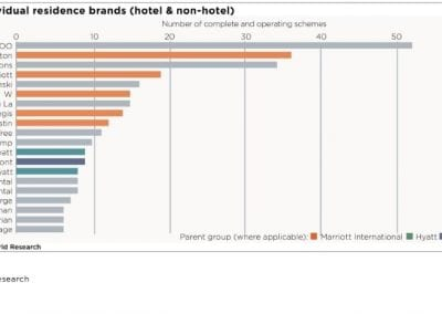 Savills Branded Residences Phuket YOO Hotel Resort and Residences (1) (New Web)-1l8yqwa