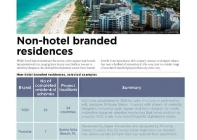 Savills Branded Residences Phuket YOO Hotel Resort and Residences Investment Cutout (New Web)-1n1ft43