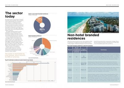 Savills Branded Residences YOO Hotel Resort and Residences (5)-1fcccx4